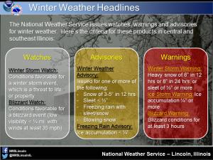 Winter Storm Criteria